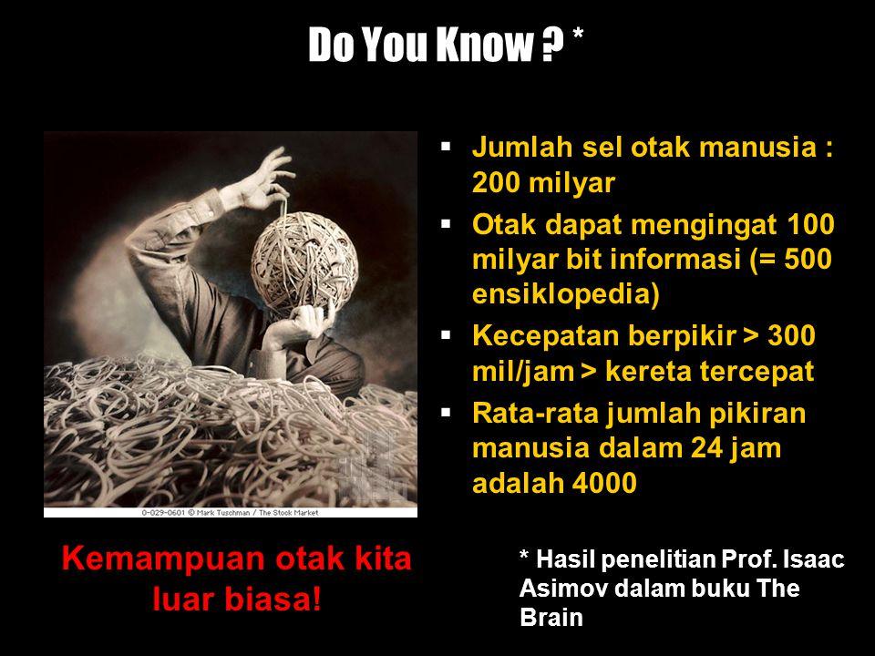 Do You Know ? *  Jumlah sel otak manusia : 200 milyar  Otak dapat mengingat 100 milyar bit informasi (= 500 ensiklopedia)  Kecepatan berpikir > 300