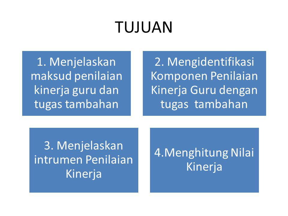  Penilaian empat tahunan menerapkan metode penilaian 360°  Pembentukan tim penilai empat-tahunan dilaksanakan oleh Pengawas atas nama Dinas Pendidikan Propinsi/Kabupaten/Kota atau Kantor Wilayah/Kabupaten/Kota Kementerian Agama sesuai kewenangannya.