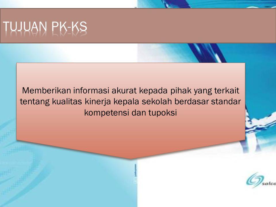Kepribadian dan Sosial (PKKS 1)  Berakhlak mulia, mengembangkan budaya dan tradisi akhlak mulia, dan menjadi teladan akhlak mulia bagi komunitas di sekolah/madrasah.