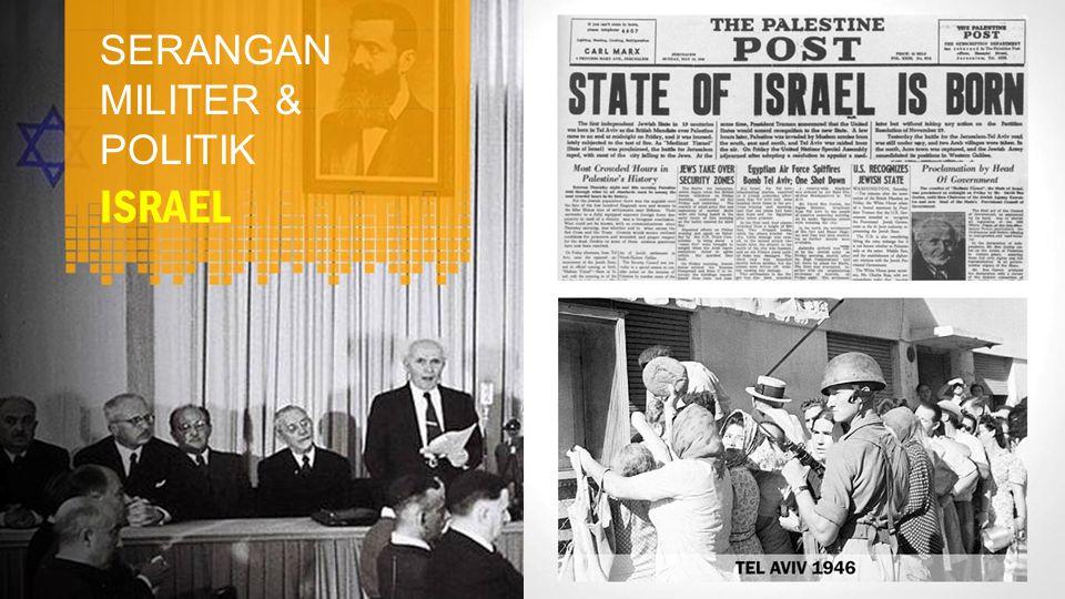 SERANGAN MILITER & POLITIK ISRAEL