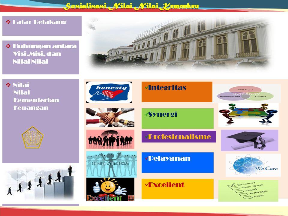 Sosialisasi Nilai Nilai Kemenkeu  Latar Belakang  Hubungan antara Visi.Misi, dan Nilai Nilai  Nilai Nilai Kementerian Keuangan  Integritas  Syner