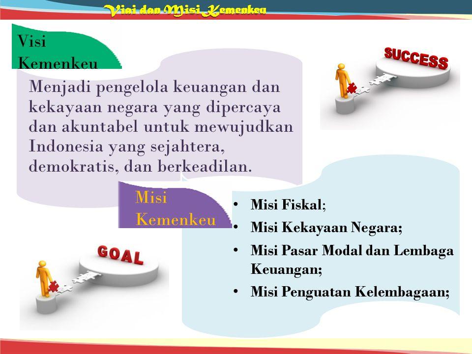 Viai dan Misi Kemenkeu Menjadi pengelola keuangan dan kekayaan negara yang dipercaya dan akuntabel untuk mewujudkan Indonesia yang sejahtera, demokrat