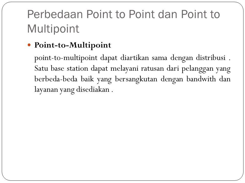 Perbedaan Point to Point dan Point to Multipoint  Point-to-Multipoint point-to-multipoint dapat diartikan sama dengan distribusi. Satu base station d