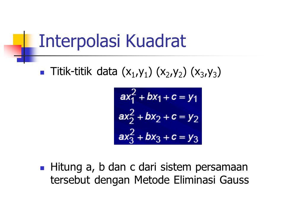 Interpolasi Kuadrat  Titik-titik data (x 1,y 1 ) (x 2,y 2 ) (x 3,y 3 )  Hitung a, b dan c dari sistem persamaan tersebut dengan Metode Eliminasi Gau