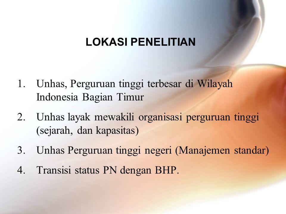 LOKASI PENELITIAN 1.Unhas, Perguruan tinggi terbesar di Wilayah Indonesia Bagian Timur 2.Unhas layak mewakili organisasi perguruan tinggi (sejarah, da