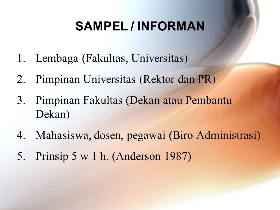 SAMPEL / INFORMAN 1.Lembaga (Fakultas, Universitas) 2.Pimpinan Universitas (Rektor dan PR) 3.Pimpinan Fakultas (Dekan atau Pembantu Dekan) 4.Mahasiswa