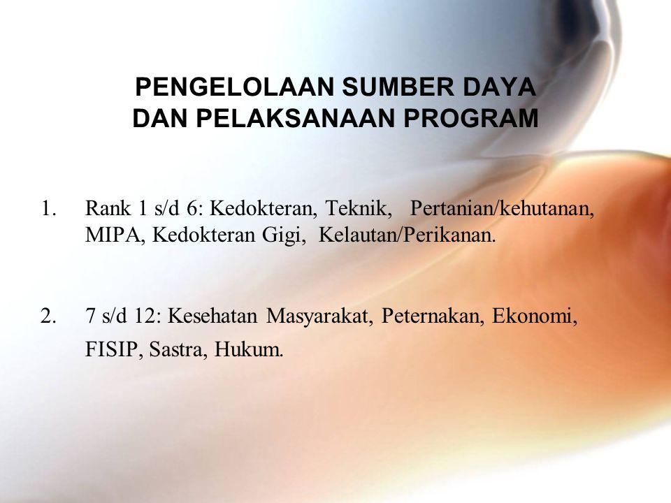 PENGELOLAAN SUMBER DAYA DAN PELAKSANAAN PROGRAM 1.Rank 1 s/d 6: Kedokteran, Teknik, Pertanian/kehutanan, MIPA, Kedokteran Gigi, Kelautan/Perikanan. 2.