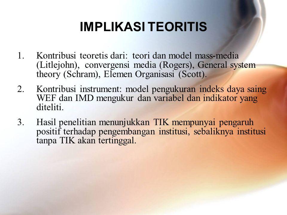 IMPLIKASI TEORITIS 1.Kontribusi teoretis dari: teori dan model mass-media (Litlejohn), convergensi media (Rogers), General system theory (Schram), Ele