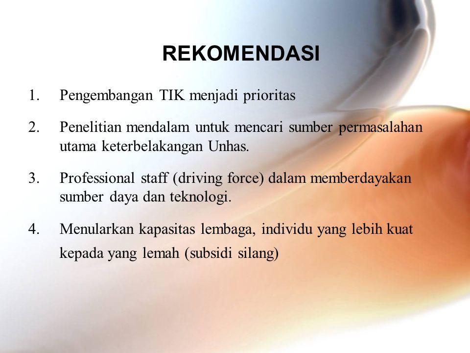 REKOMENDASI 1.Pengembangan TIK menjadi prioritas 2.Penelitian mendalam untuk mencari sumber permasalahan utama keterbelakangan Unhas. 3.Professional s