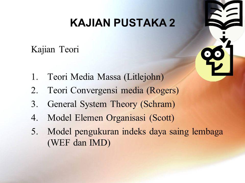 KAJIAN PUSTAKA 2 Kajian Teori 1.Teori Media Massa (Litlejohn) 2.Teori Convergensi media (Rogers) 3.General System Theory (Schram) 4.Model Elemen Organ