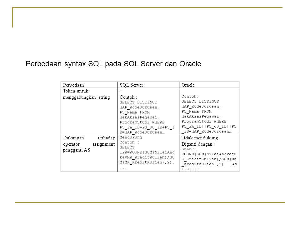 PerbedaanSQL ServerOracle Token untuk menggabungkan string + Contoh : SELECT DISTINCT HAP_KodeJurusan, PS_Nama FROM HakAksesPegawai, ProgramStudi WHERE PS_FA_ID+PS_JU_ID+PS_I D=HAP_KodeJurusan… || Contoh: SELECT DISTINCT HAP_KodeJurusan, PS_Nama FROM HakAksesPegawai, ProgramStudi WHERE PS_FA_ID||PS_JU_ID||PS _ID=HAP_KodeJurusan… Dukungan terhadap operator assignment pengganti AS Mendukung Contoh : SELECT IPK=ROUND(SUM(NilaiAng ka*MK_KreditKuliah)/SU M(MK_KreditKuliah),2)....