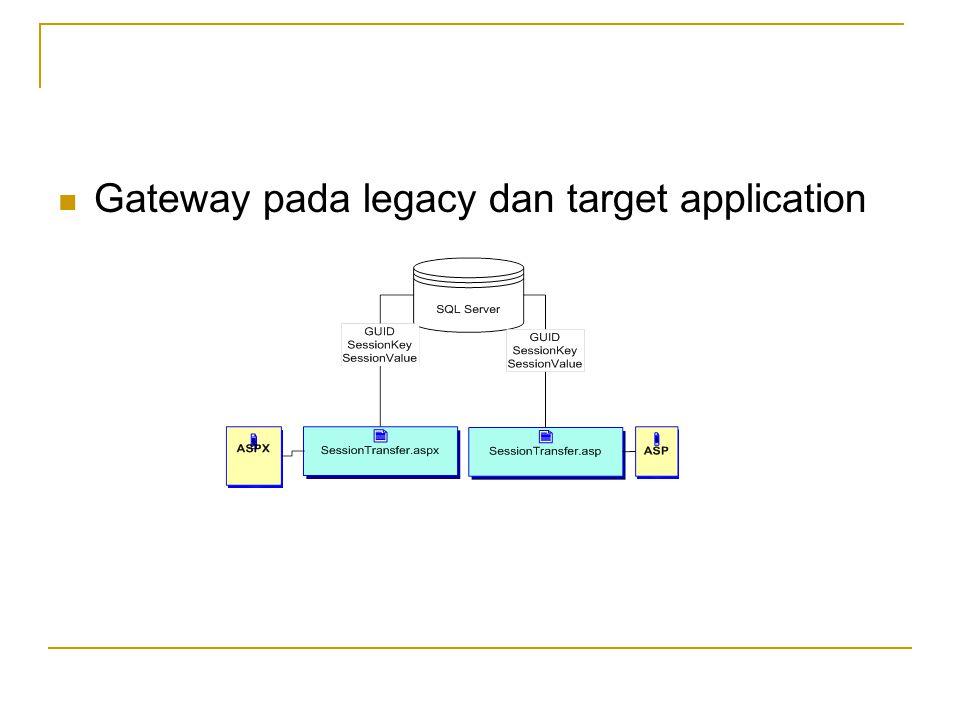  Gateway pada legacy dan target application