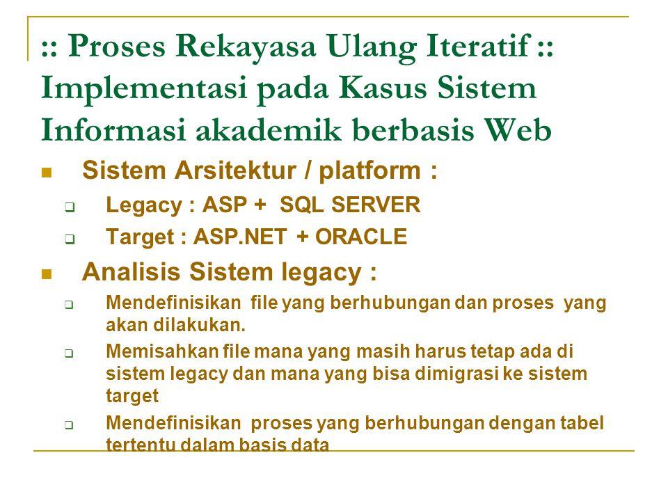:: Proses Rekayasa Ulang Iteratif :: Implementasi pada Kasus Sistem Informasi akademik berbasis Web  Sistem Arsitektur / platform :  Legacy : ASP + SQL SERVER  Target : ASP.NET + ORACLE  Analisis Sistem legacy :  Mendefinisikan file yang berhubungan dan proses yang akan dilakukan.