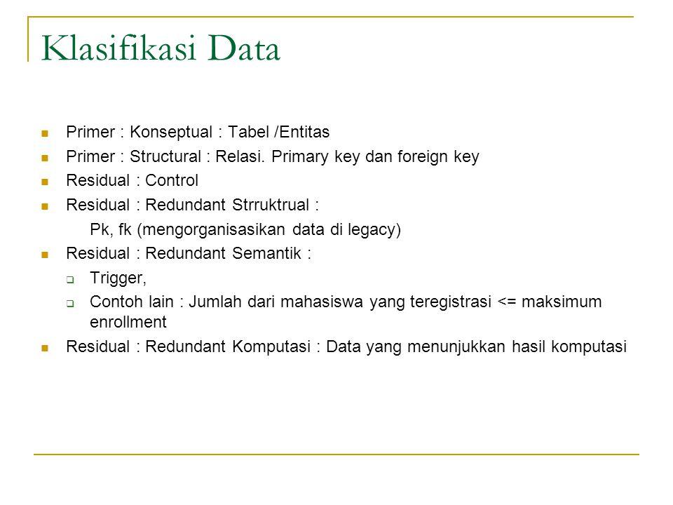Klasifikasi Data  Primer : Konseptual : Tabel /Entitas  Primer : Structural : Relasi.