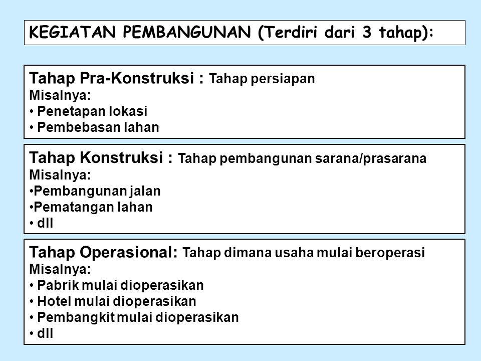 • Prakonstruksi • Konstruksi • Operasional Kegiatan • Dampak Positif • Dampak Negatif Pengelolaan • Meningkatkan Dampak (+) • Mengurangi Dampak (-) Pemantauan