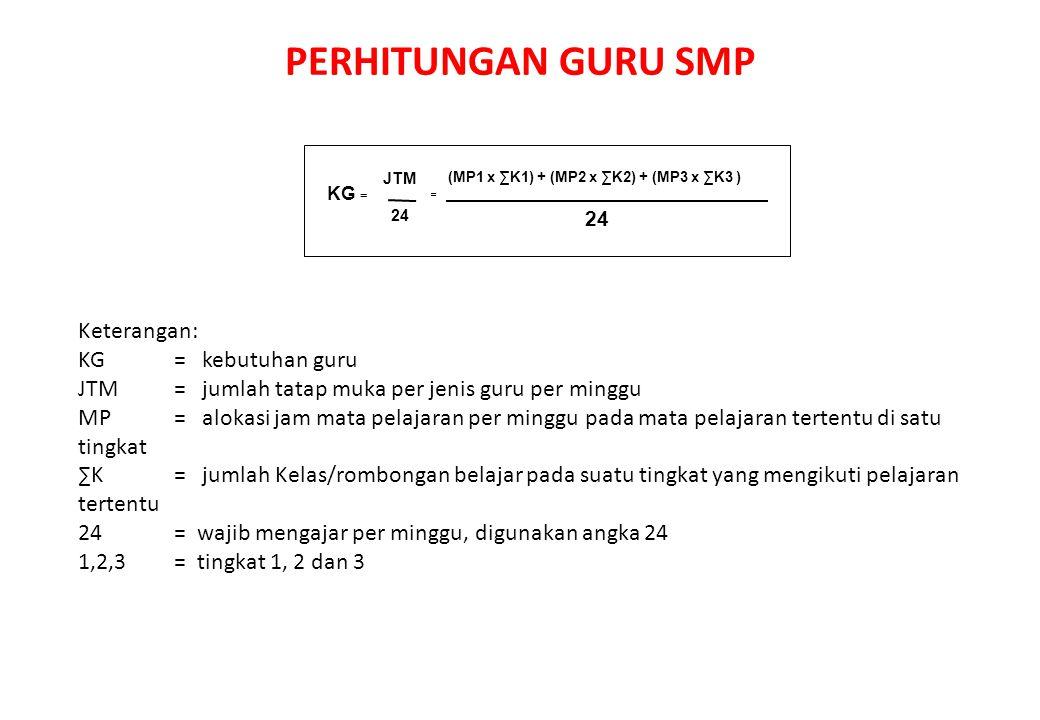KG = (MP1 x ∑K1) + (MP2 x ∑K2) + (MP3 x ∑K3 ) 24 JTM 24 = Keterangan: KG = kebutuhan guru JTM= jumlah tatap muka per jenis guru per minggu MP= alokasi jam mata pelajaran per minggu pada mata pelajaran tertentu di satu tingkat ∑K= jumlah Kelas/rombongan belajar pada suatu tingkat yang mengikuti pelajaran tertentu 24= wajib mengajar per minggu, digunakan angka 24 1,2,3= tingkat 1, 2 dan 3 PERHITUNGAN GURU SMP