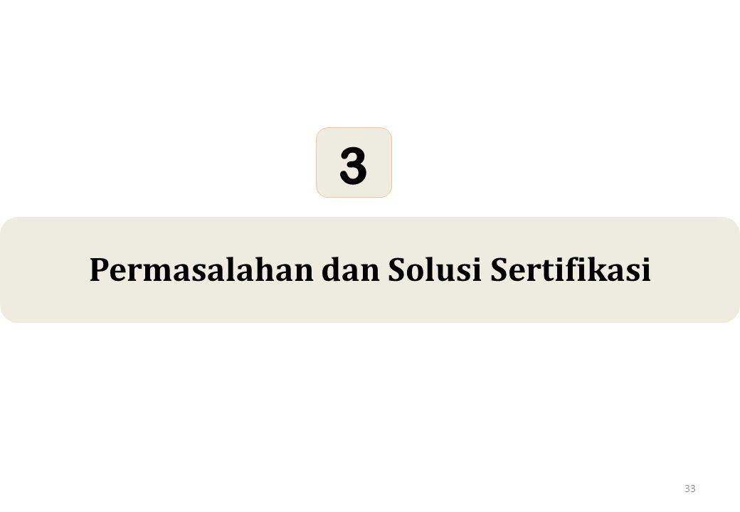 33 Permasalahan dan Solusi Sertifikasi 3