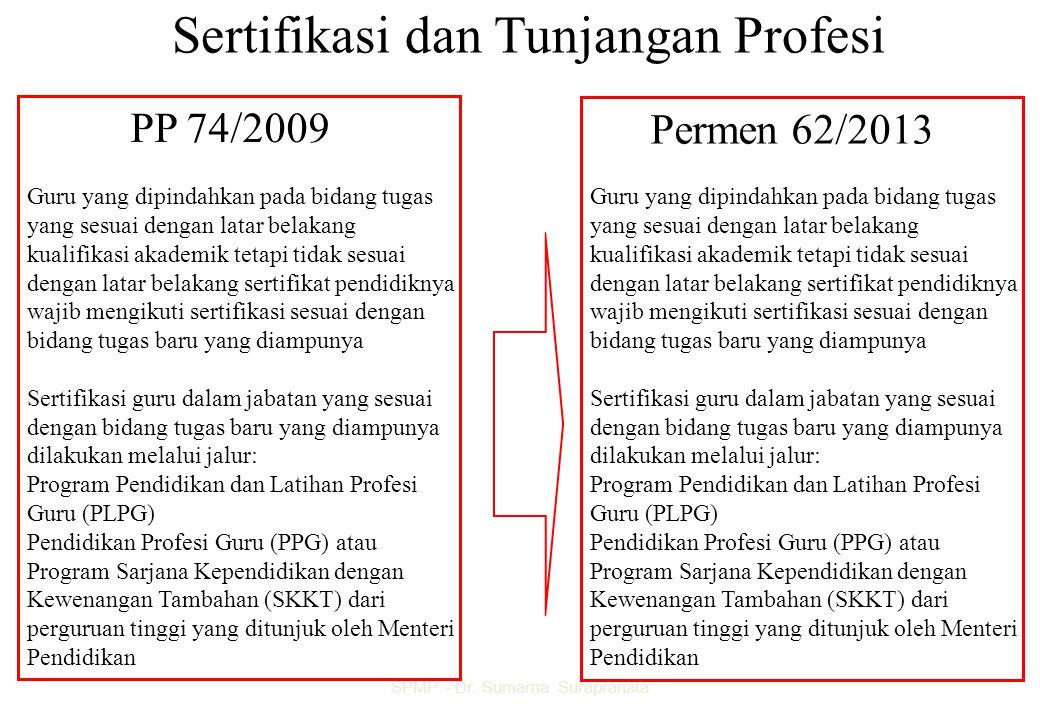 SPMP - Dr. Sumarna Surapranata Sertifikasi dan Tunjangan Profesi Guru yang dipindahkan pada bidang tugas yang sesuai dengan latar belakang kualifikasi