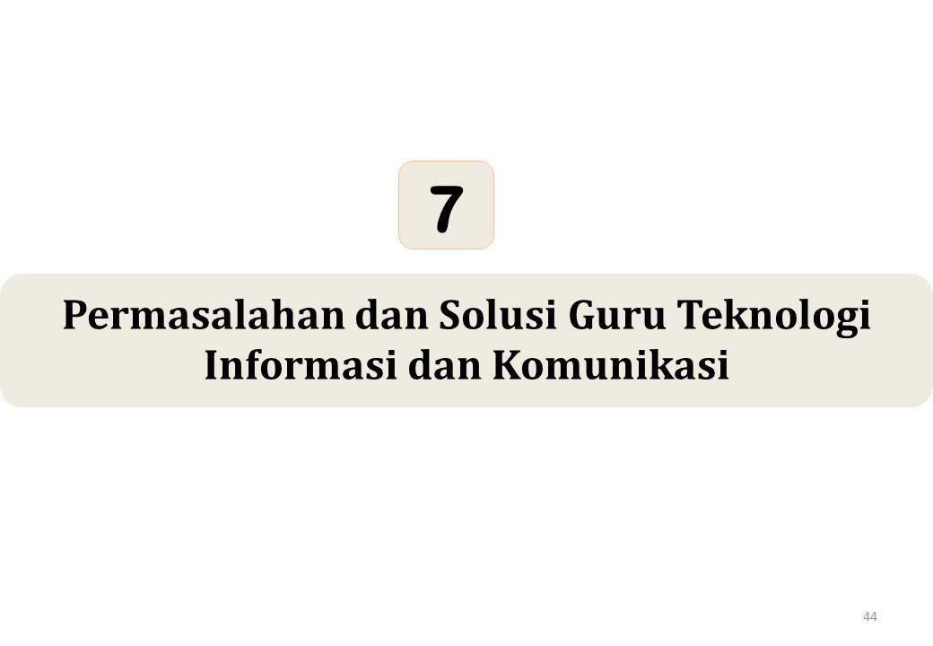 44 Permasalahan dan Solusi Guru Teknologi Informasi dan Komunikasi 7