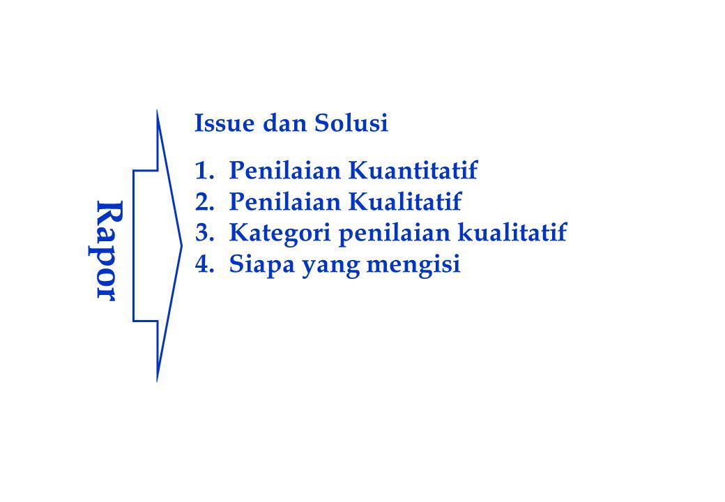 Rapor Issue dan Solusi 1.Penilaian Kuantitatif 2.Penilaian Kualitatif 3.Kategori penilaian kualitatif 4.Siapa yang mengisi