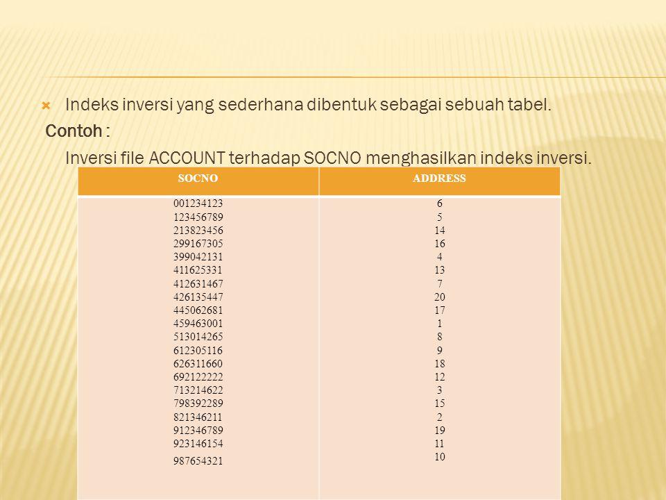  Indeks inversi yang sederhana dibentuk sebagai sebuah tabel. Contoh : Inversi file ACCOUNT terhadap SOCNO menghasilkan indeks inversi. SOCNOADDRESS