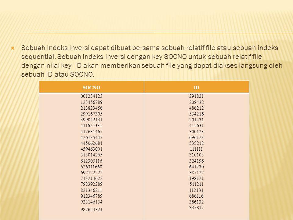  Sebuah indeks inversi dapat dibuat bersama sebuah relatif file atau sebuah indeks sequential. Sebuah indeks inversi dengan key SOCNO untuk sebuah re