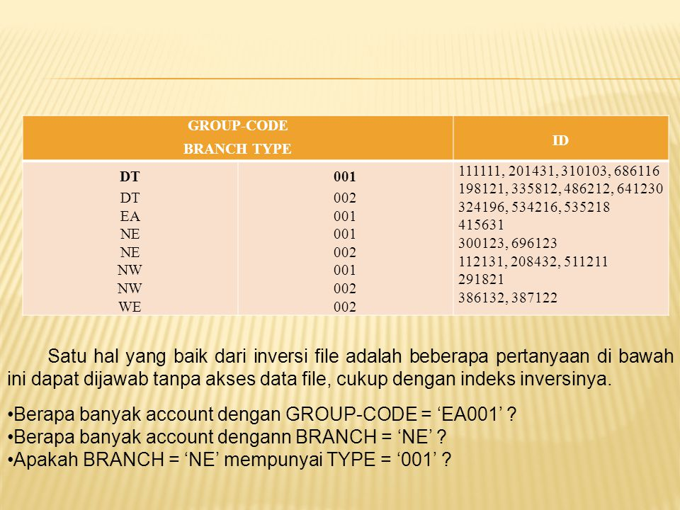GROUP-CODE BRANCH TYPE ID DT EA NE NW WE 001 002 001 002 001 002 111111, 201431, 310103, 686116 198121, 335812, 486212, 641230 324196, 534216, 535218