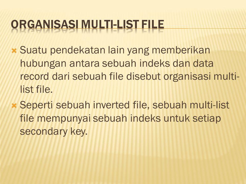  Suatu pendekatan lain yang memberikan hubungan antara sebuah indeks dan data record dari sebuah file disebut organisasi multi- list file.  Seperti
