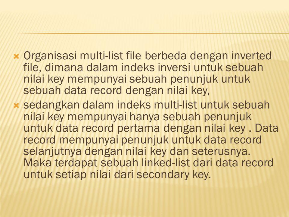  Organisasi multi-list file berbeda dengan inverted file, dimana dalam indeks inversi untuk sebuah nilai key mempunyai sebuah penunjuk untuk sebuah d
