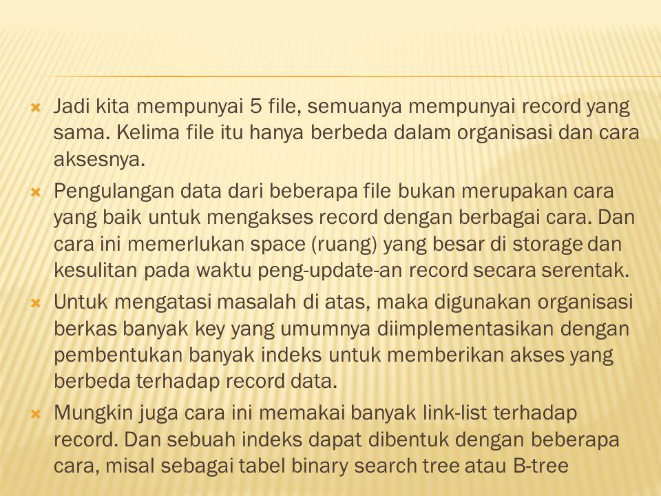  Jadi kita mempunyai 5 file, semuanya mempunyai record yang sama. Kelima file itu hanya berbeda dalam organisasi dan cara aksesnya.  Pengulangan dat