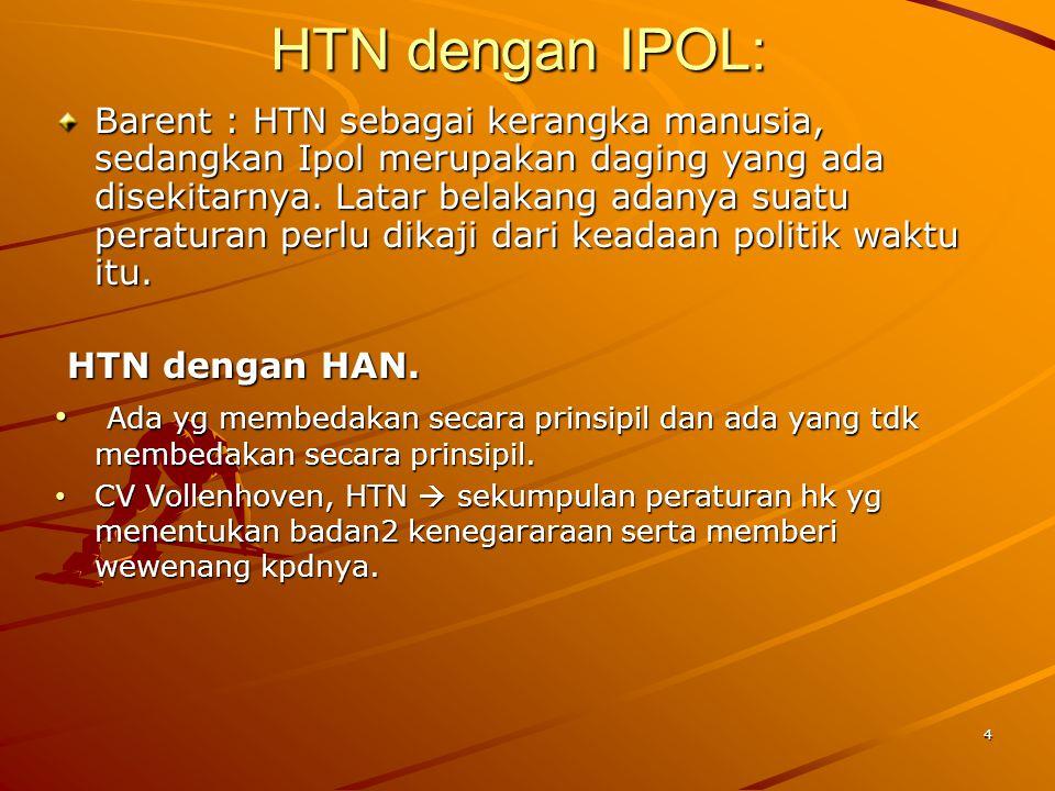 4 HTN dengan IPOL: Barent : HTN sebagai kerangka manusia, sedangkan Ipol merupakan daging yang ada disekitarnya. Latar belakang adanya suatu peraturan