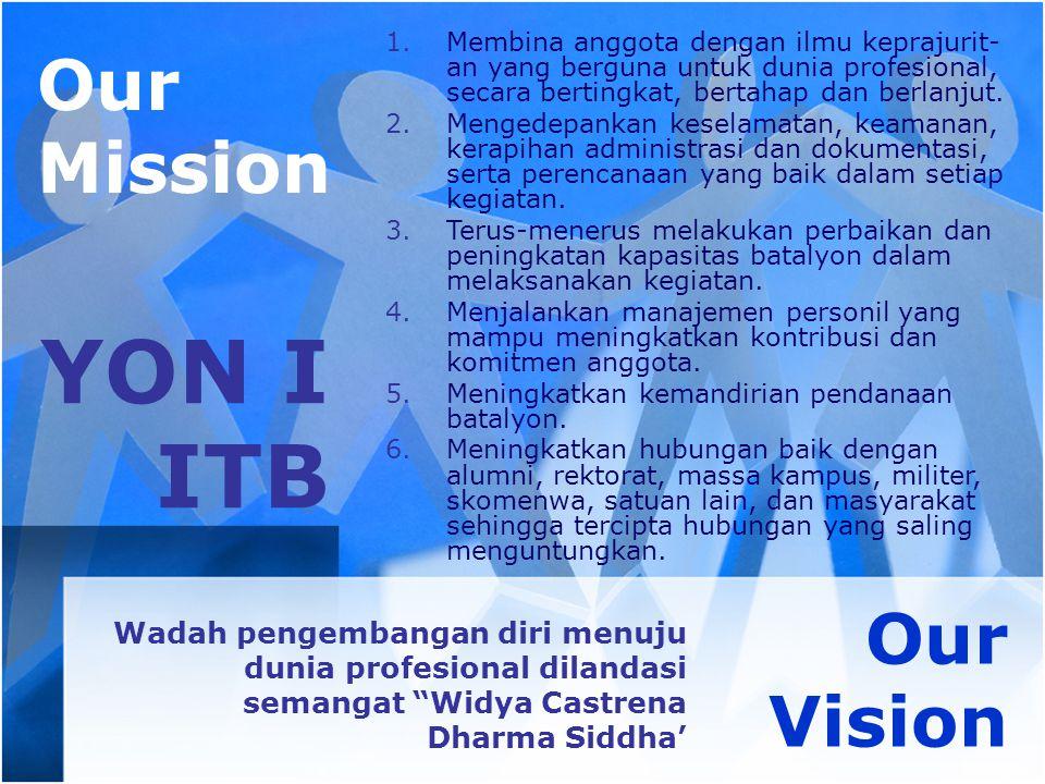 """Our Vision Our Mission Wadah pengembangan diri menuju dunia profesional dilandasi semangat """"Widya Castrena Dharma Siddha' YON I ITB 1.Membina anggota"""