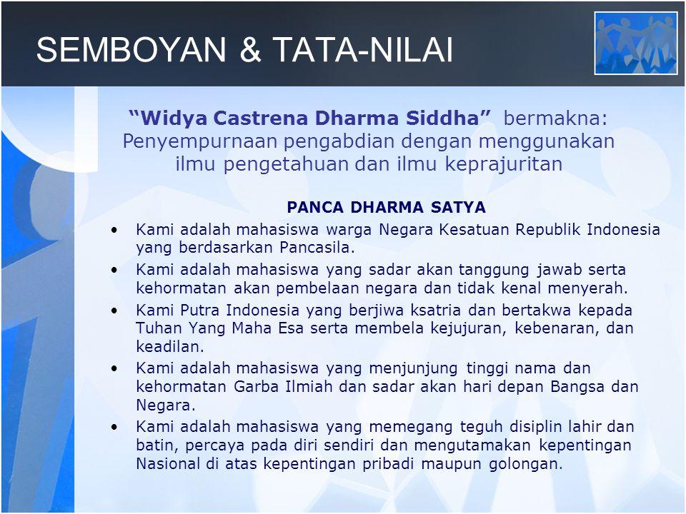 SEMBOYAN & TATA-NILAI Widya Castrena Dharma Siddha bermakna: Penyempurnaan pengabdian dengan menggunakan ilmu pengetahuan dan ilmu keprajuritan PANCA DHARMA SATYA •Kami adalah mahasiswa warga Negara Kesatuan Republik Indonesia yang berdasarkan Pancasila.