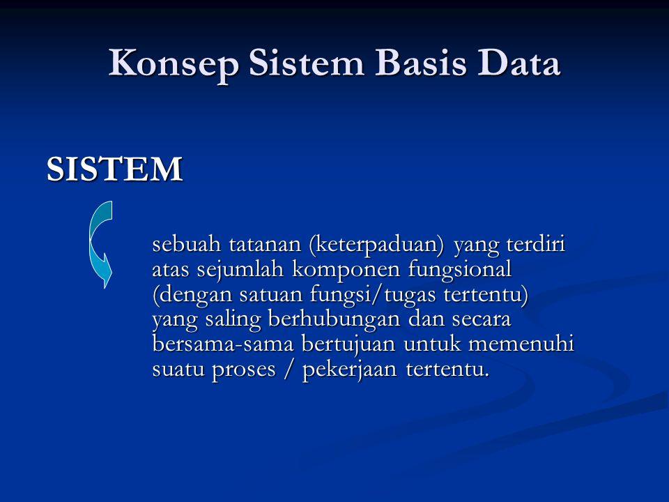 Konsep Sistem Basis Data SISTEM sebuah tatanan (keterpaduan) yang terdiri atas sejumlah komponen fungsional (dengan satuan fungsi/tugas tertentu) yang