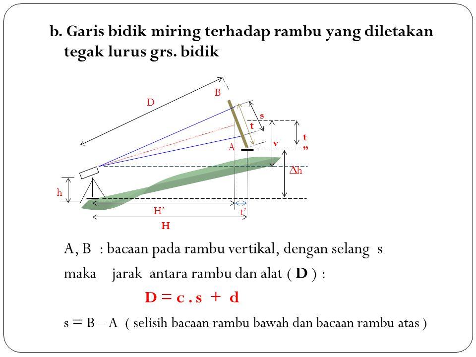 b. Garis bidik miring terhadap rambu yang diletakan tegak lurus grs. bidik A, B : bacaan pada rambu vertikal, dengan selang s maka jarak antara rambu