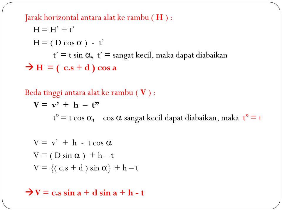Jarak horizontal antara alat ke rambu ( H ) : H = H' + t' H = ( D cos  ) - t' t' = t sin , t' = sangat kecil, maka dapat diabaikan  H = ( c.s + d )