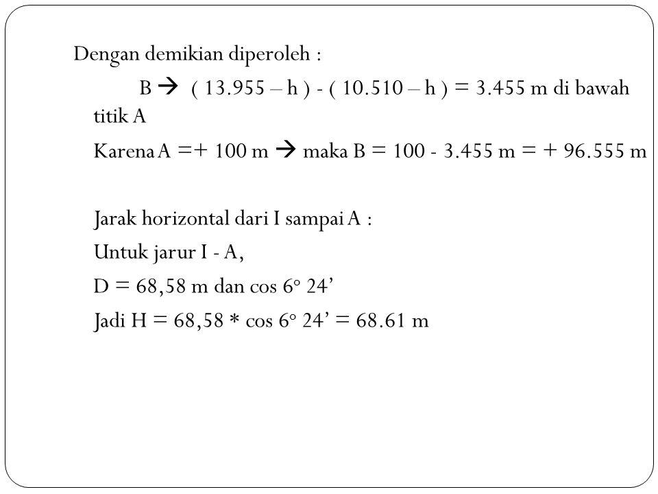 Dengan demikian diperoleh : B  ( 13.955 – h ) - ( 10.510 – h ) = 3.455 m di bawah titik A Karena A =+ 100 m  maka B = 100 - 3.455 m = + 96.555 m Jar