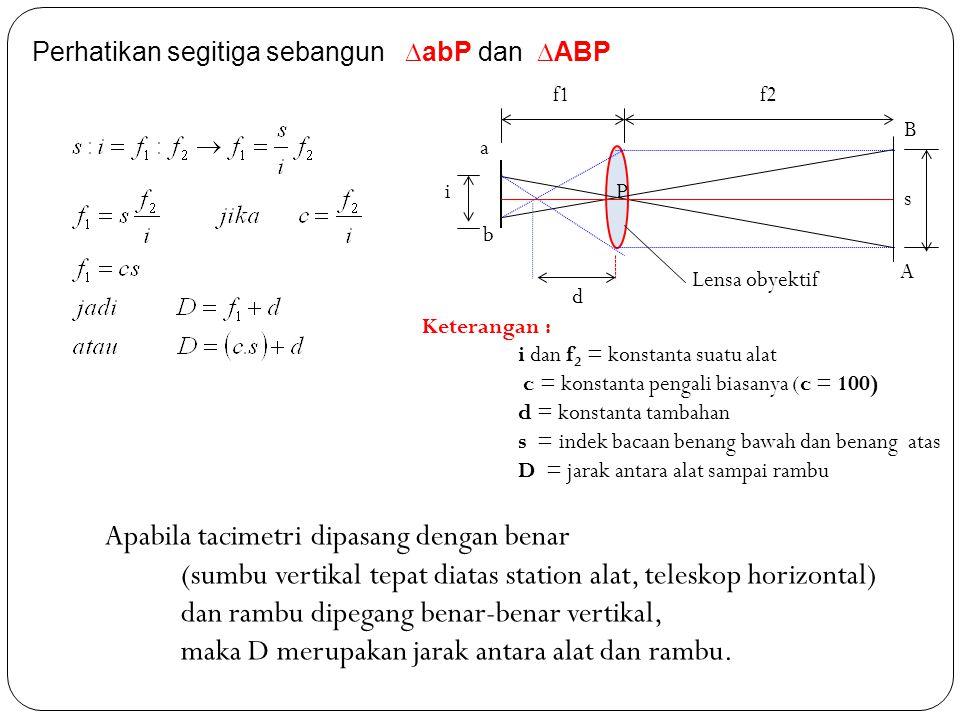 A B a b s i d f1f2 Lensa obyektif P Keterangan : i dan f 2 = konstanta suatu alat c = konstanta pengali biasanya (c = 100) d = konstanta tambahan s =