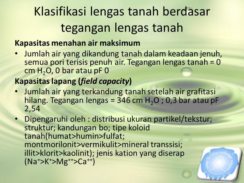 Klasifikasi lengas tanah berdasar tegangan lengas tanah Kapasitas menahan air maksimum • Jumlah air yang dikandung tanah dalam keadaan jenuh, semua po