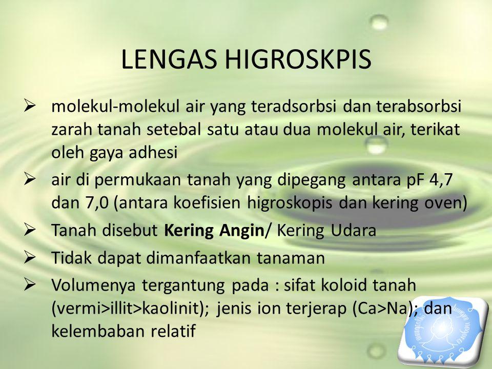 LENGAS HIGROSKPIS  molekul-molekul air yang teradsorbsi dan terabsorbsi zarah tanah setebal satu atau dua molekul air, terikat oleh gaya adhesi  air