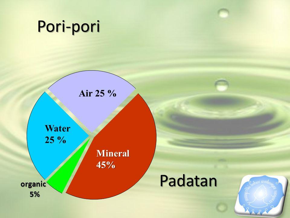 Pori yang halus menahan air ditahan dengan energi yang lebih besar h = 0.15/r  = tegangan permukaan  = sudut kontak r = jari-jari pipa (pori)  = berat jenis air g = gravitasi 2  cos  r  g h =