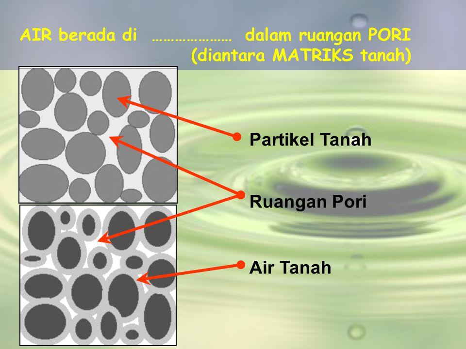AIR berada di ………………… dalam ruangan PORI (diantara MATRIKS tanah) Partikel Tanah Ruangan Pori Air Tanah