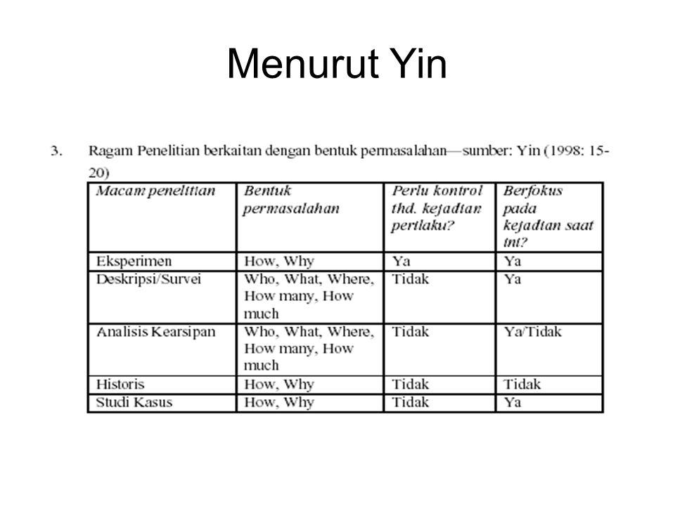 Menurut Yin
