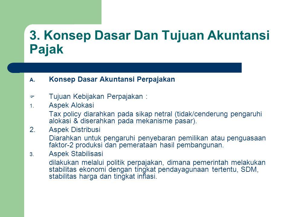 3.Konsep Dasar Dan Tujuan Akuntansi Pajak A.