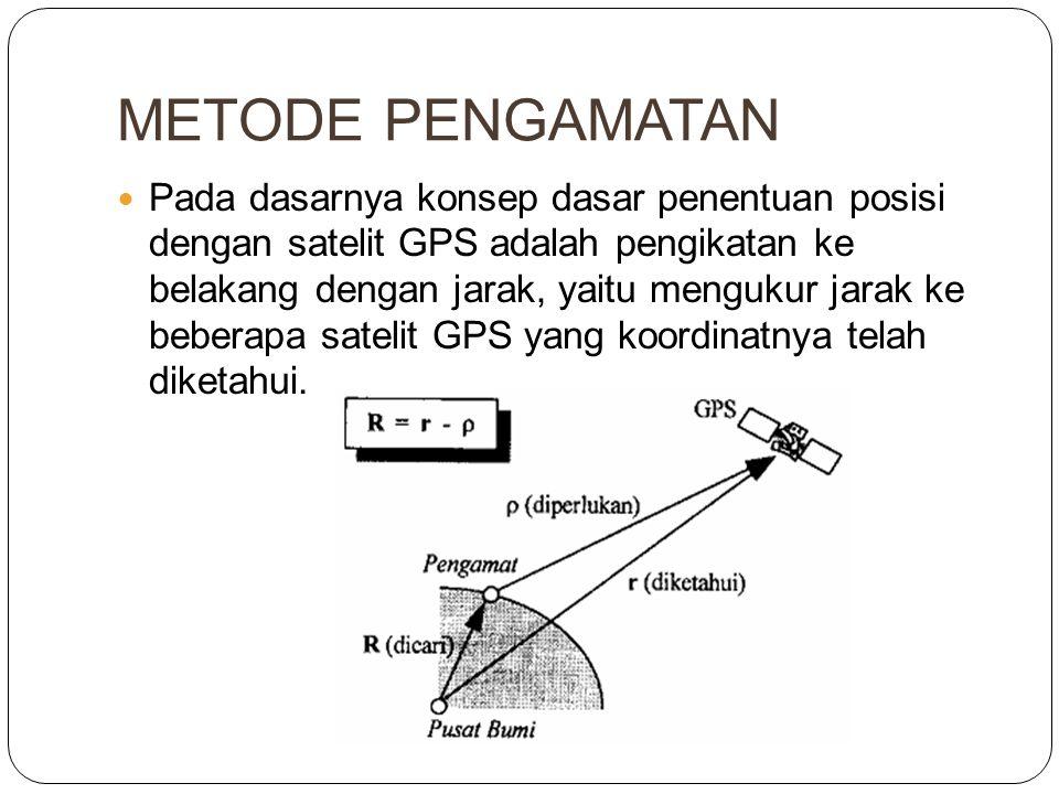 METODE PENGAMATAN  Pada dasarnya konsep dasar penentuan posisi dengan satelit GPS adalah pengikatan ke belakang dengan jarak, yaitu mengukur jarak ke