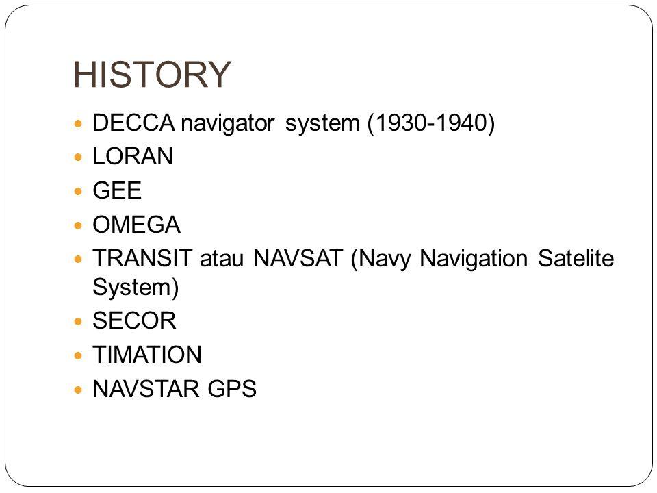 HISTORY  DECCA navigator system (1930-1940)  LORAN  GEE  OMEGA  TRANSIT atau NAVSAT (Navy Navigation Satelite System)  SECOR  TIMATION  NAVSTA