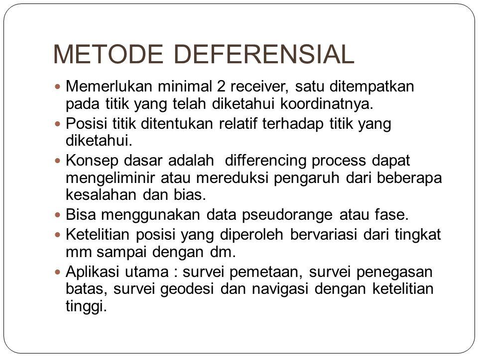 METODE DEFERENSIAL  Memerlukan minimal 2 receiver, satu ditempatkan pada titik yang telah diketahui koordinatnya.  Posisi titik ditentukan relatif t