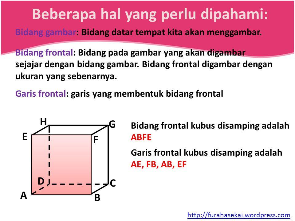A B C D H E F G Bidang frontal kubus disamping adalah ABFE C A B C D E F G H Bidang frontal kubus disamping adalah BDHF Garis frontal kubus disamping adalah AE, FB, AB, EF Garis frontal kubus disamping adalah DH, FB, DB, HF http://furahasekai.wordpress.com