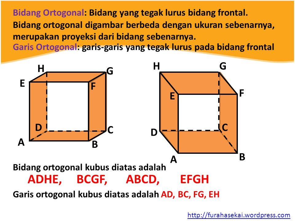Sudut surut/sudut menyisi: Sudut yang dibentuk antara garis frontal horizontal ke kanan dengan garis ortogonal ke belakang.
