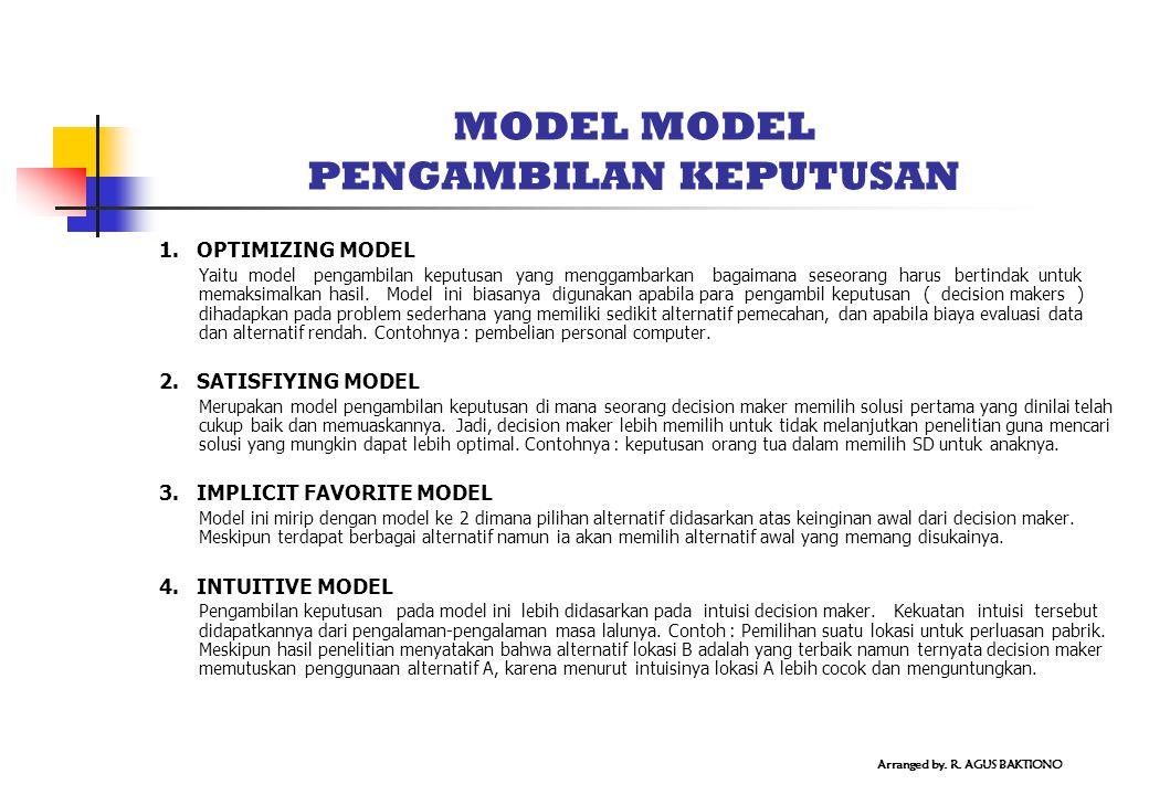 MODEL MODEL PENGAMBILAN KEPUTUSAN 1. OPTIMIZING MODEL Yaitu model pengambilan keputusan yang menggambarkan bagaimana seseorang harus bertindak untuk m